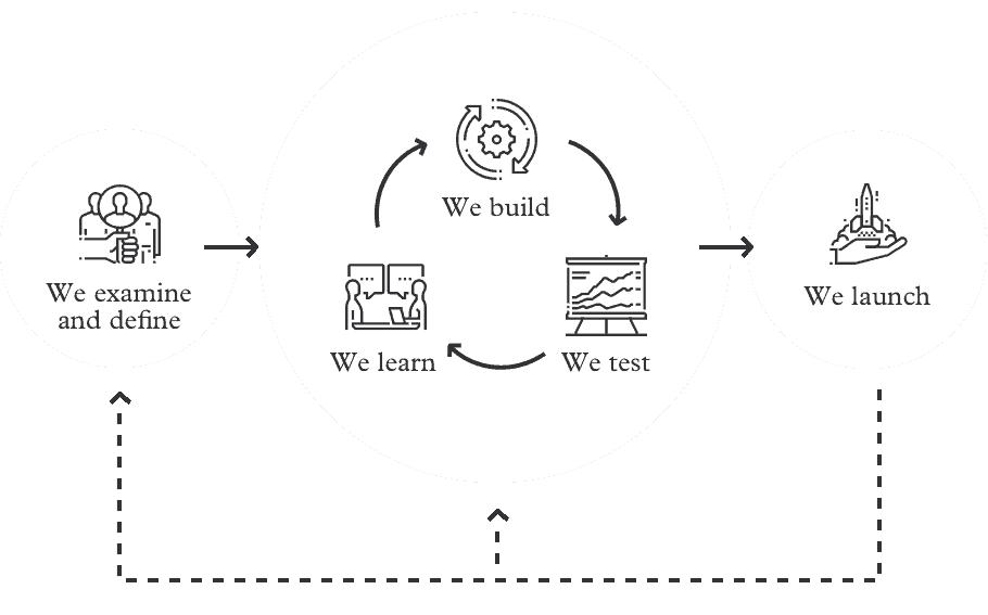 UX-design_impact