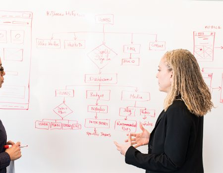 PIM vs. MDM – hvad er den rigtige løsning for din virksomhed?